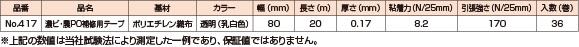 農ビ・農業用PO補修用テープ【ハウス救急番】 №417
